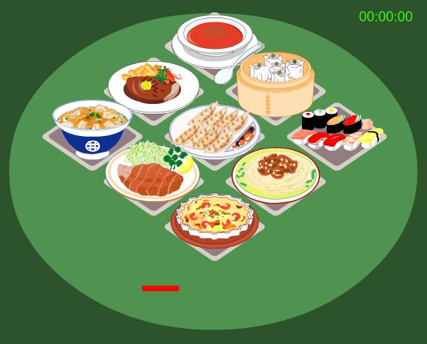 game ghi nhớ món ăn